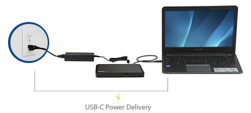 Diagrama del replicador de puertos conectado a un ordenador portátil, además de suministrarle alimentación por USB