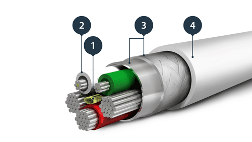 Graphic showing the inner structure of the Lightning cable
