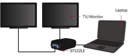 ST122LE Application Diagram