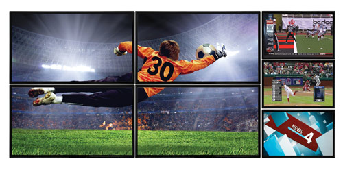 Configurazione video wall