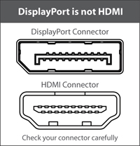 DisplayPort HDMI Comparison