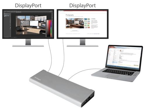 Diagrama que muestra el replicador Thunderbolt 2 para dos monitores, conectado a dos pantallas DisplayPort