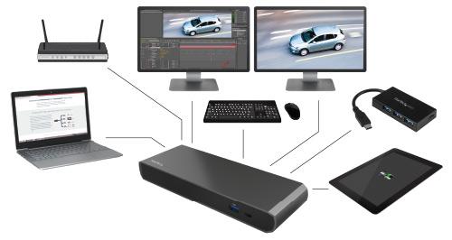 Diagrama del replicador de puertos Thunderbolt 3 4K dual conectado a una serie de dispositivos, incluyendo dos monitores DisplayPort y un concentrador USB-C