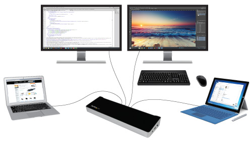 Replicador de puertos para dos ordenadores portátiles conectados a dos anfitriones y a dos monitores