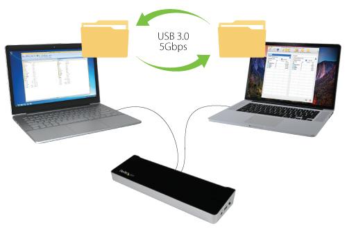 Replicador de puertos doble anfitrión conectado a un ordenador portátil Windows y Mac, con transferencia de ficheros entre ambos ordenadores