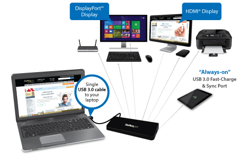 Desktop Convenience
