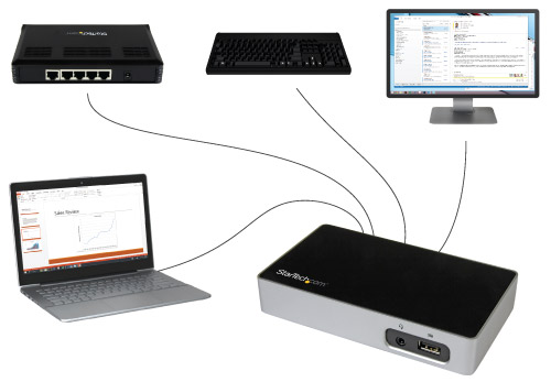 Diagram of the DVI laptop docking station connected to a laptop, monitor, keyboard, and network switch