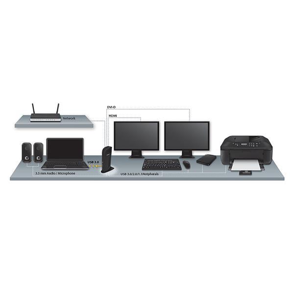Usb 3 0 Universal Docking Station Dual Monitor Docking