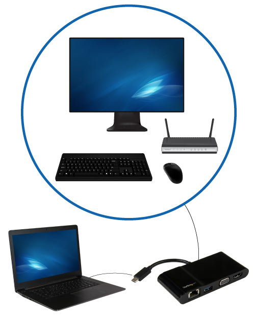 Diagram showing a router, a monitor, a mouse, and a keyboard connected to the laptop multiport adapter