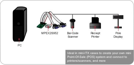 MPEX2S952 Application Diagram 1