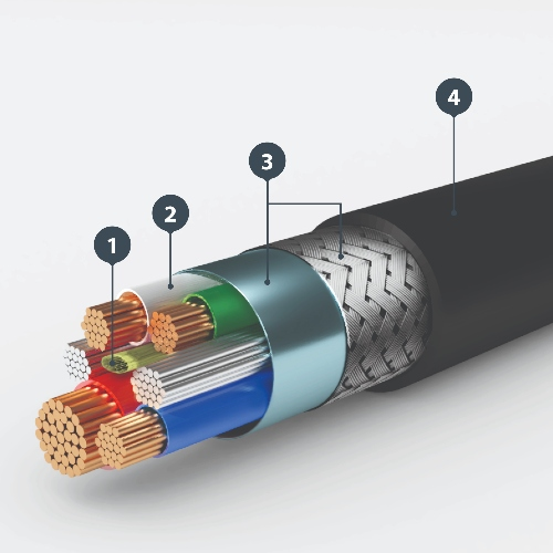 Graphic showing cable