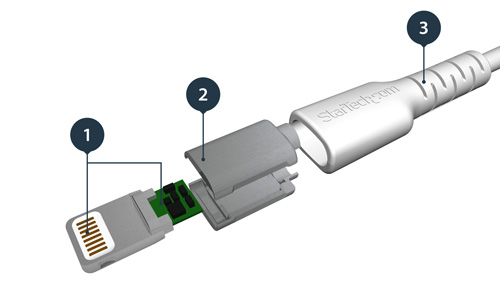 Graphic showing the different parts of the cable's Lightning connector