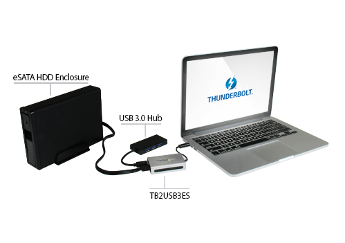 Connects directly to a MacBook or Laptop or integrates into the end of a Thunderbolt Daisy-Chain