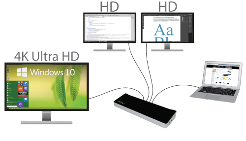 Triple-video laptop docking station connected to three displays, including one display at 4K UltraHD resolution
