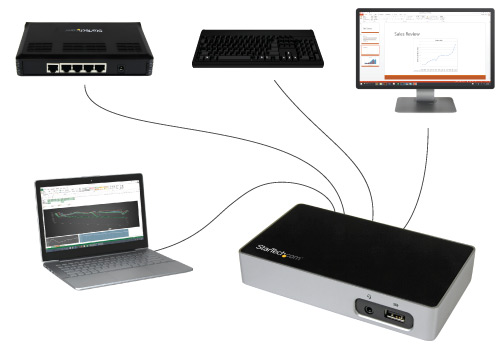 Diagram of the HDMI laptop docking station connected to a laptop, monitor, keyboard, and network switch