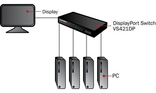 VS421DP Application Diagram