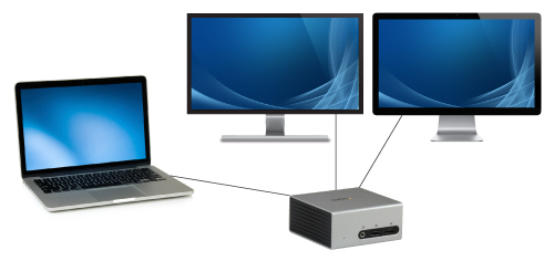 Diagram of the 4K laptop docking station deployed at a workstation on a small desk and connected to dual monitors
