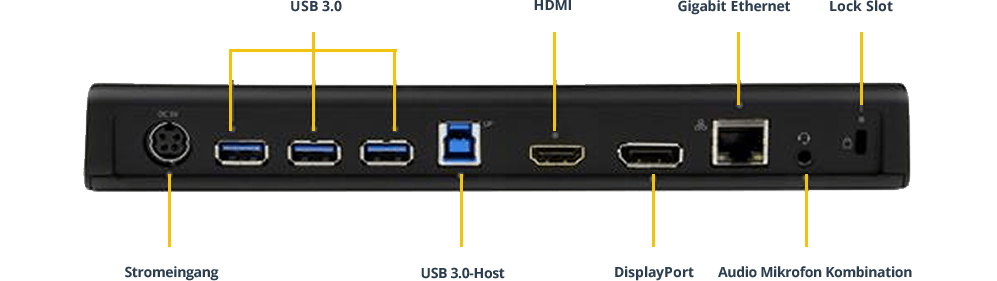 Dockingstationen also Laptop Offers Raid Option How Does That Work in addition Dell Xps 13 9360 Laptop Review also Apple Iphone 4 8gb16gb32gb Schematics And Hardware Solution also Cnt 525pr. on dell laptop diagram