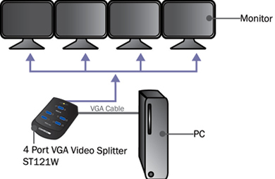 Audio/Video Splitter Solutions Diagram