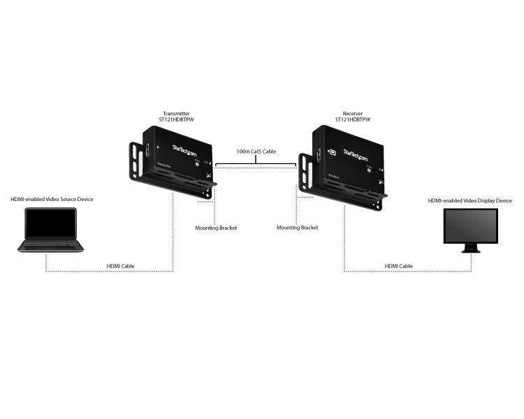 ST121HDBTPW_Diagram hdmi over cat5 or cat6 extender a v extenders startech com hdmi over cat5 wiring diagram at alyssarenee.co