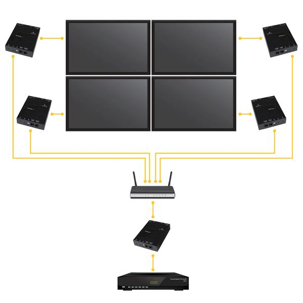hdmi over ip extender kit hdmi over lan deutschland. Black Bedroom Furniture Sets. Home Design Ideas