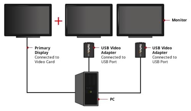 USB2VGAE2 diagram usb vga adapter multi monitor high resolution widescreen  at mifinder.co