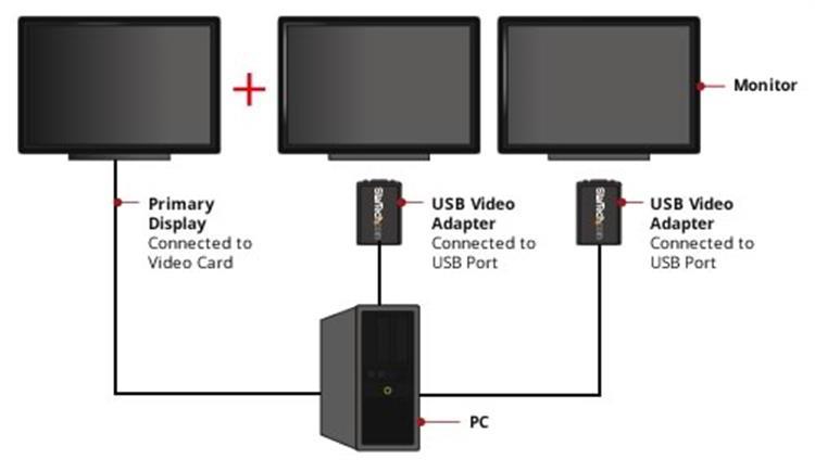 usb vga adapter external usb to vga adapter multi monitor thumbnail 6 for usb to vga external video card multi monitor adapter 1920x1200