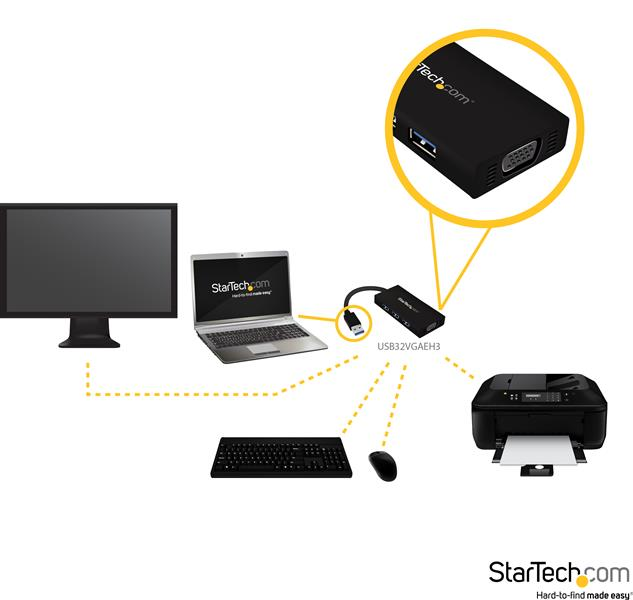 how to connect ps3 to pc monitor without hdmi
