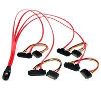 Producto SAS808782P50